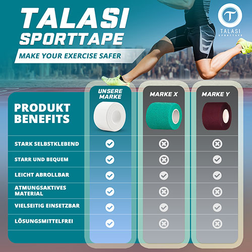 Talasi- Premium Quality Amazon FBA Listing Image Editing, Design, Amazon Image Infographics, Lifestyle, Infographics & Features Images